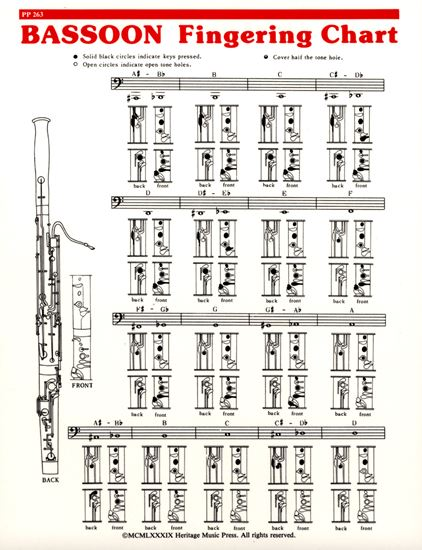 Picture of Elementary Fingering Chart - Bassoon